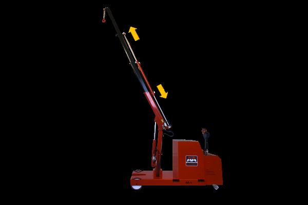 1000kg 易取放全電動吊車atlas 1TE3 - 電動升降手臂